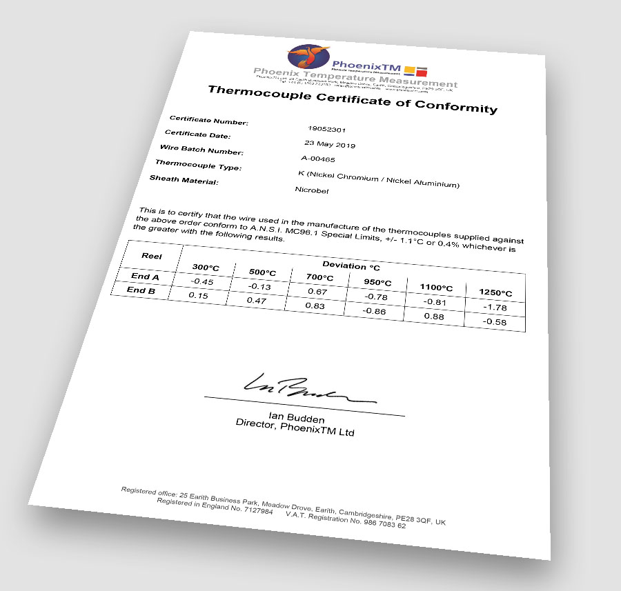 Thermocouple Certificate of calibration
